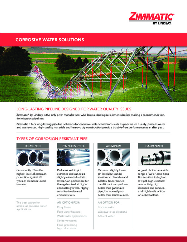 Corrosive Water Solutions