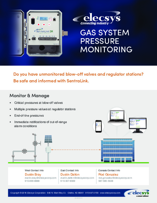 Gas System Pressure Monitoring